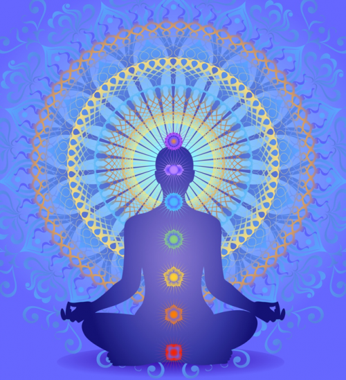Understanding the seven main 'Chakras'